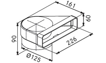 Franke Γωνία - Στρογγυλό πλακέ AVE R/C 90